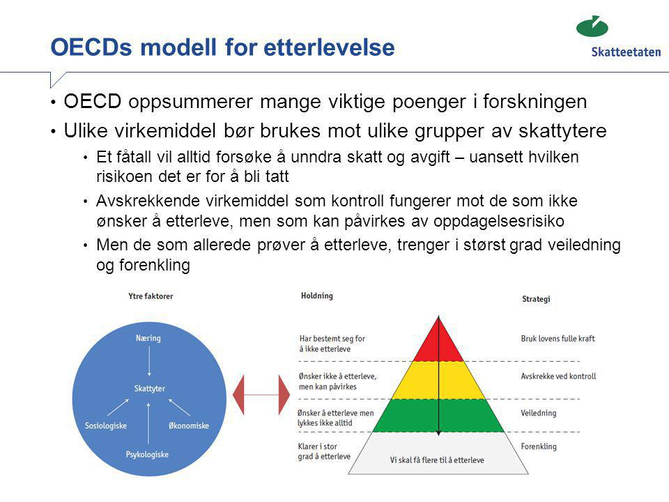 OECDs modell for etterlevelse • OECD oppsummerer mange viktige poenger i forskningen • Ulike virkemiddel bør brukes mot ulike grupper av skattytere •