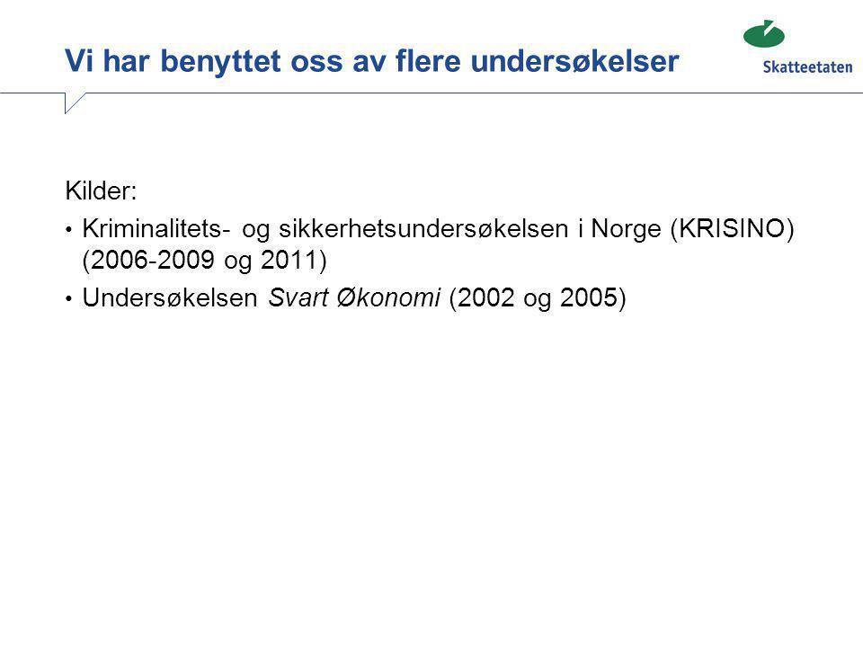 Vi har benyttet oss av flere undersøkelser Kilder: • Kriminalitets- og sikkerhetsundersøkelsen i Norge (KRISINO) (2006-2009 og 2011) • Undersøkelsen S