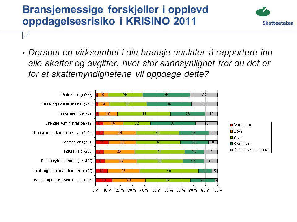 Bransjemessige forskjeller i opplevd oppdagelsesrisiko i KRISINO 2011 • Dersom en virksomhet i din bransje unnlater å rapportere inn alle skatter og a