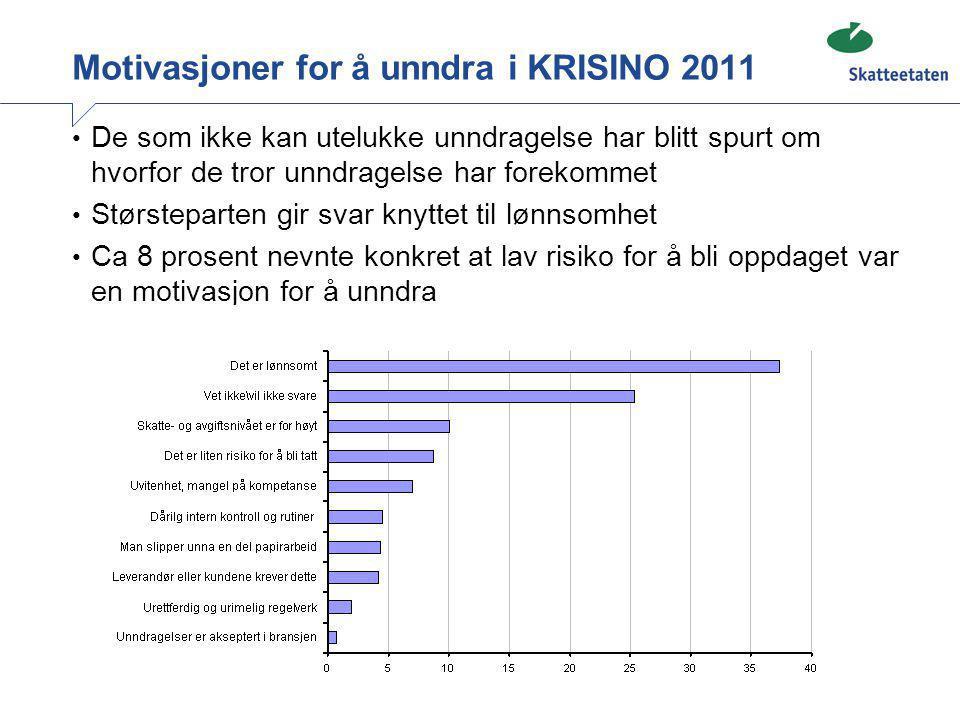 Motivasjoner for å unndra i KRISINO 2011 • De som ikke kan utelukke unndragelse har blitt spurt om hvorfor de tror unndragelse har forekommet • Størst