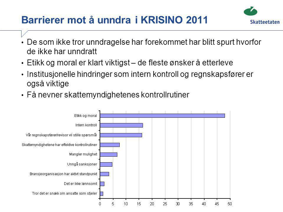 Barrierer mot å unndra i KRISINO 2011 • De som ikke tror unndragelse har forekommet har blitt spurt hvorfor de ikke har unndratt • Etikk og moral er k