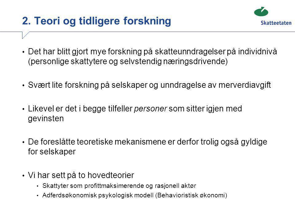 Vi har benyttet oss av flere undersøkelser Kilder: • Kriminalitets- og sikkerhetsundersøkelsen i Norge (KRISINO) (2006-2009 og 2011) • Undersøkelsen Svart Økonomi (2002 og 2005)