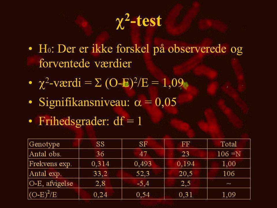  2 -test •P > 0,20 P >  •H 0 afvises ikke.