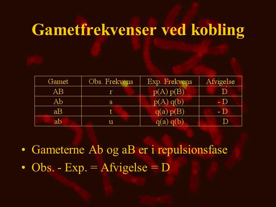 Kobling Rekombination Repulsion A B A B A b a b a b a B a b a b a B Genotypefrekvenser ved kobling: