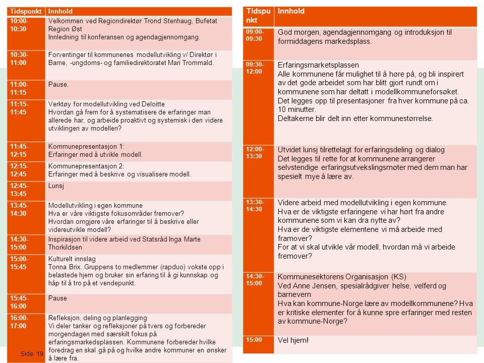 TidspunktInnhold 10:00- 10:30 Velkommen ved Regiondirektør Trond Stenhaug, Bufetat Region Øst Innledning til konferansen og agendagjennomgang. 10:30-