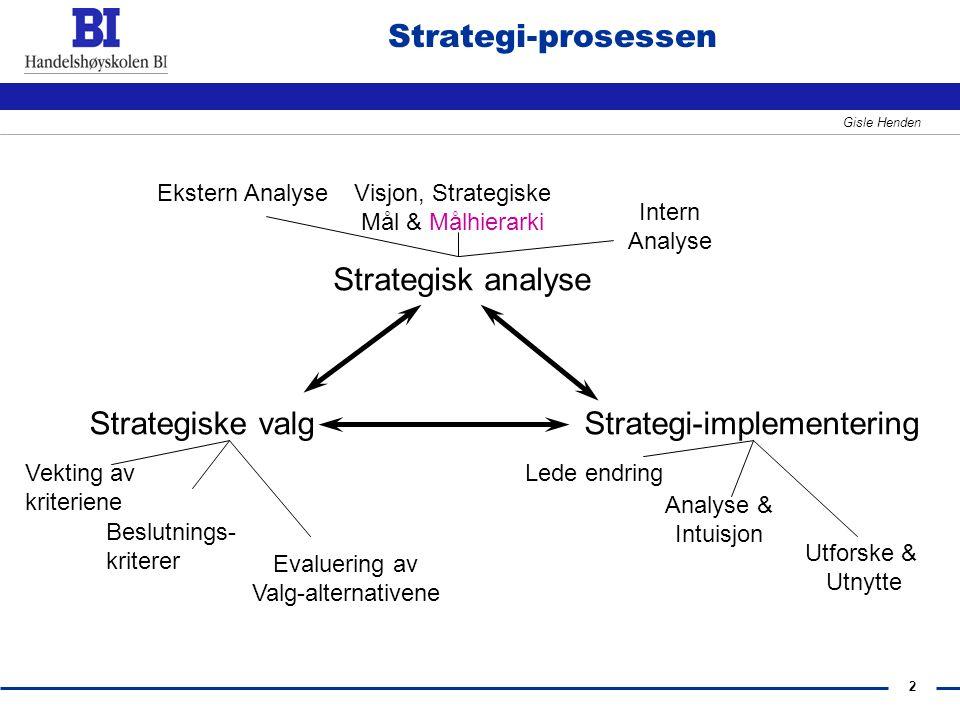 2 Gisle Henden Strategisk analyse Strategiske valgStrategi-implementering Ekstern AnalyseVisjon, Strategiske Mål & Målhierarki Intern Analyse Vekting