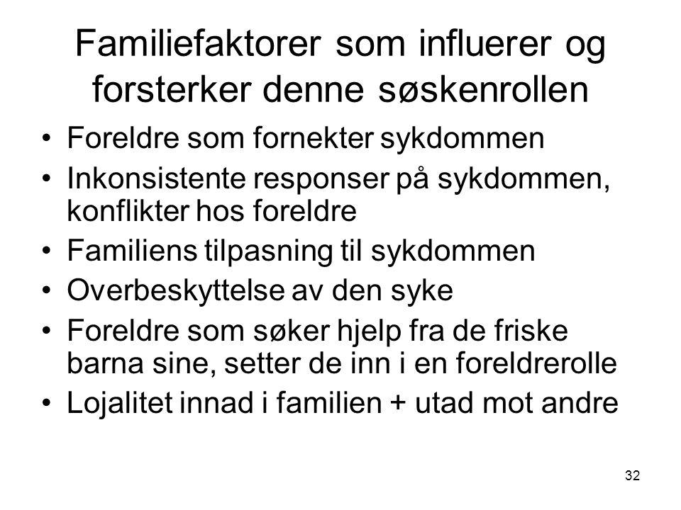 32 Familiefaktorer som influerer og forsterker denne søskenrollen •Foreldre som fornekter sykdommen •Inkonsistente responser på sykdommen, konflikter