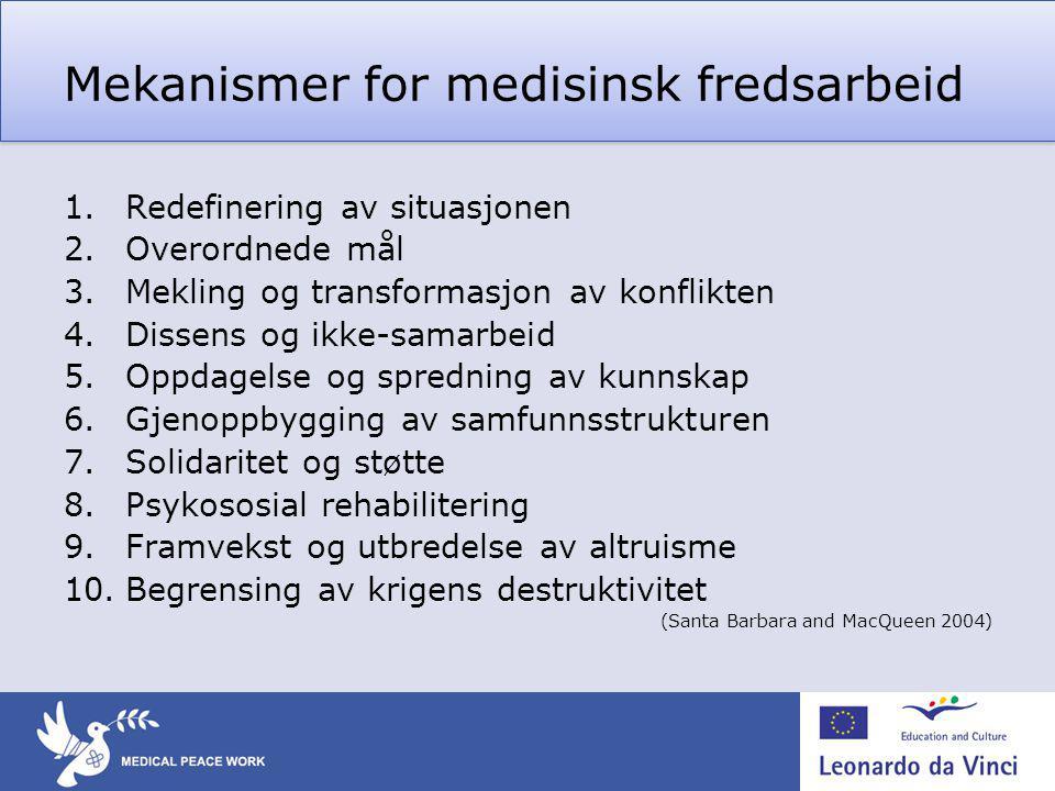 Mekanismer for medisinsk fredsarbeid 1.Redefinering av situasjonen 2.Overordnede mål 3.Mekling og transformasjon av konflikten 4.Dissens og ikke-samar