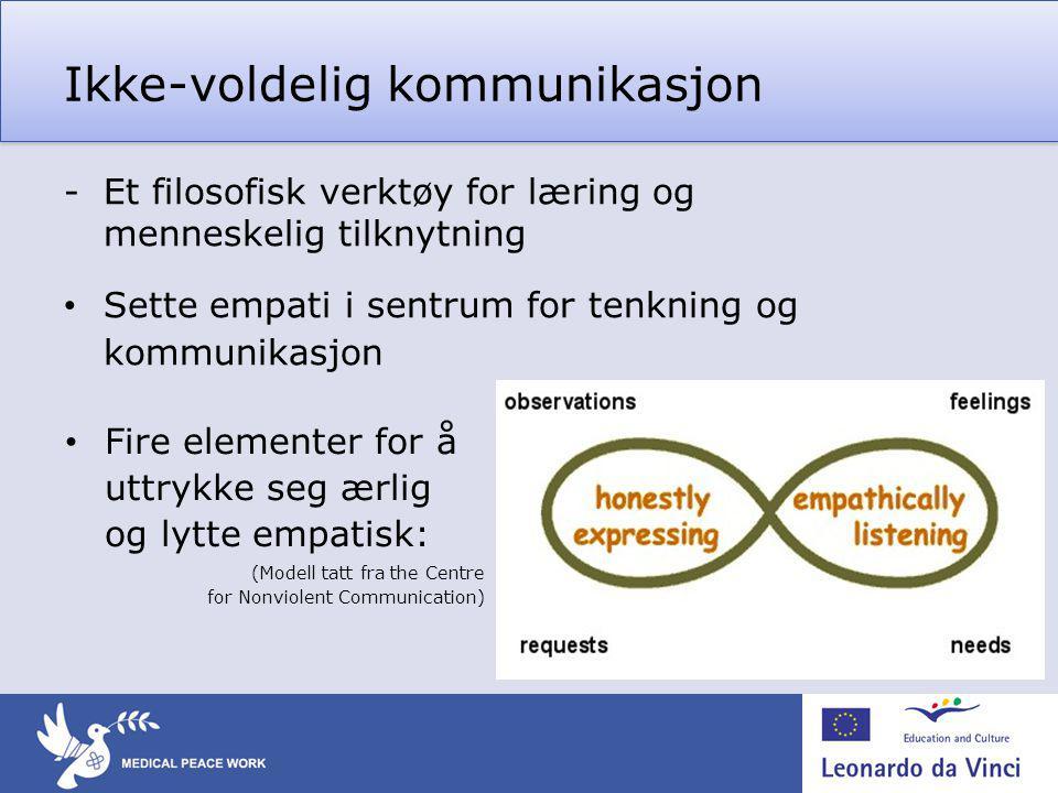 Ikke-voldelig kommunikasjon -Et filosofisk verktøy for læring og menneskelig tilknytning • Sette empati i sentrum for tenkning og kommunikasjon • Fire
