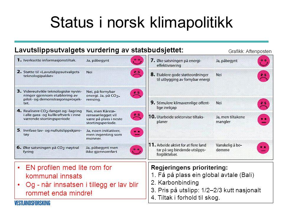 •EN profilen med lite rom for kommunal innsats •Og - når innsatsen i tillegg er lav blir rommet enda mindre! Status i norsk klimapolitikk Grafikk: Aft