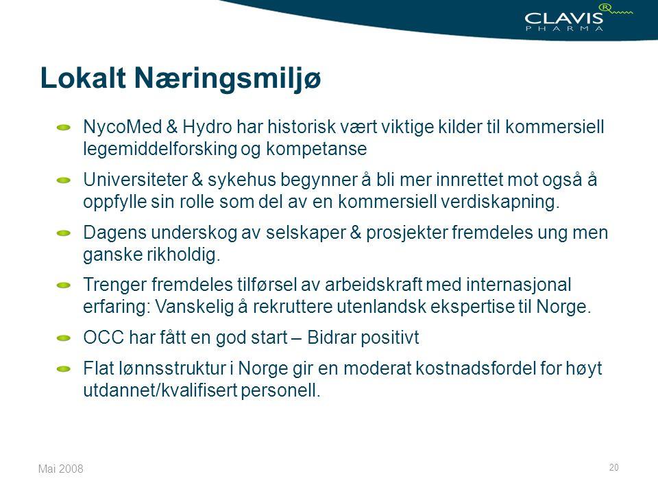 Mai 2008 20 Lokalt Næringsmiljø NycoMed & Hydro har historisk vært viktige kilder til kommersiell legemiddelforsking og kompetanse Universiteter & syk