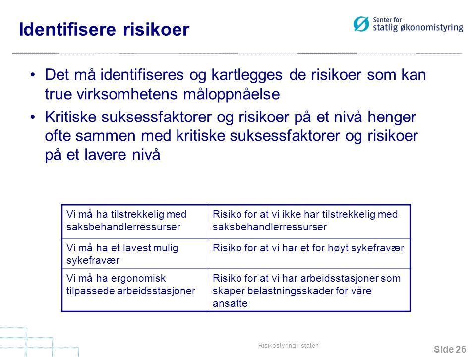 Side 26 Risikostyring i staten Identifisere risikoer •Det må identifiseres og kartlegges de risikoer som kan true virksomhetens måloppnåelse •Kritiske