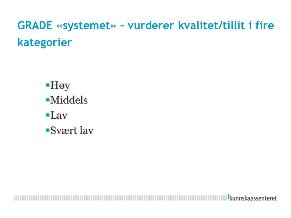  Høy  Middels  Lav  Svært lav GRADE «systemet» – vurderer kvalitet/tillit i fire kategorier
