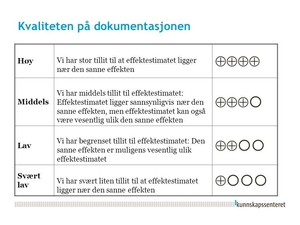 Kvaliteten på dokumentasjonen Høy Vi har stor tillit til at effektestimatet ligger nær den sanne effekten  Middels Vi har middels tillit til effek