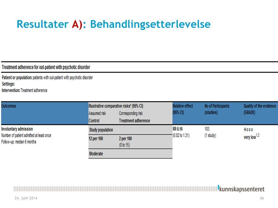 Resultater A): Behandlingsetterlevelse 24. juni 201436