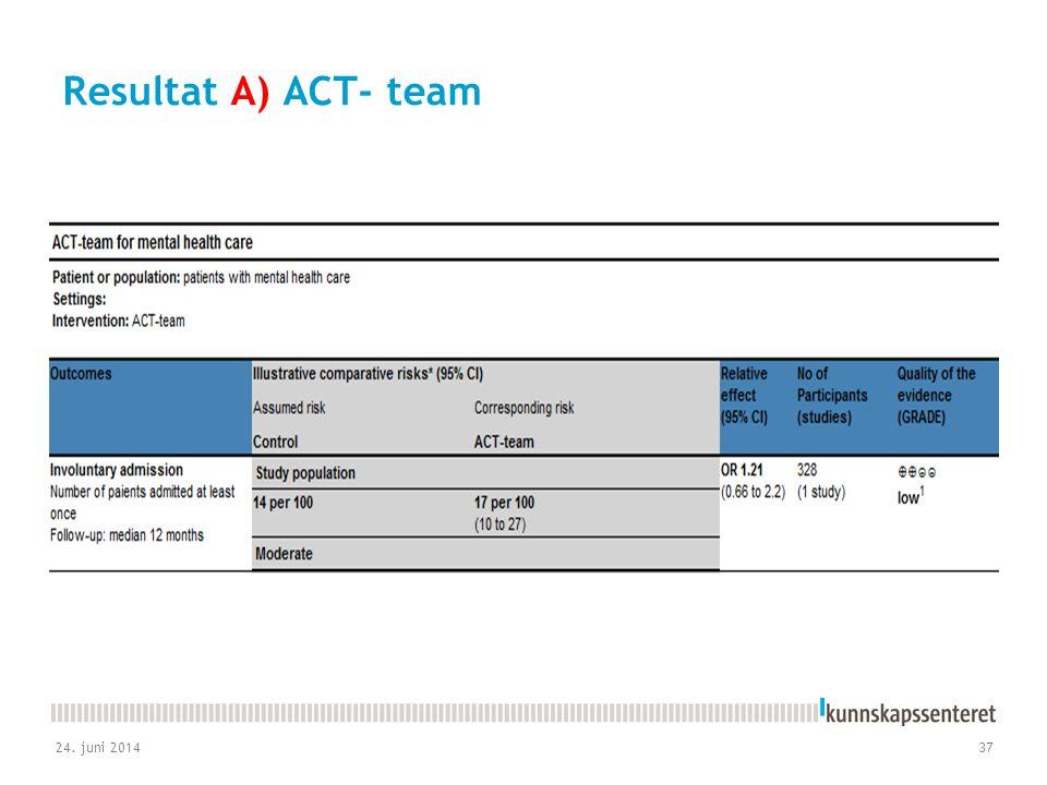 Resultat A) ACT- team 24. juni 201437