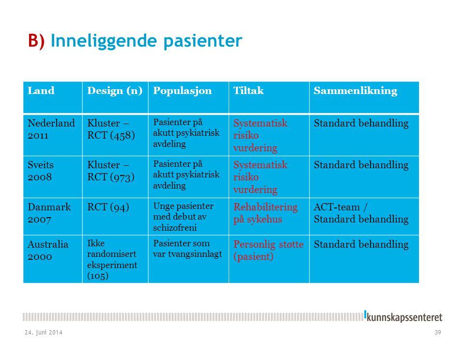 B) Inneliggende pasienter LandDesign (n)PopulasjonTiltakSammenlikning Nederland 2011 Kluster – RCT (458) Pasienter på akutt psykiatrisk avdeling Syste