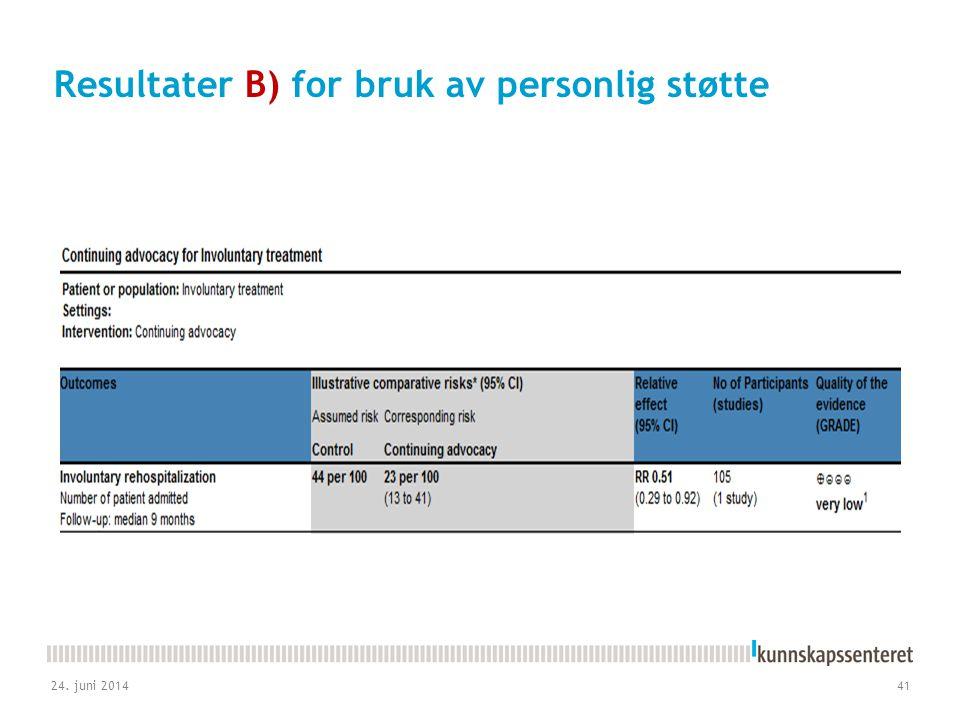 Resultater B) for bruk av personlig støtte 24. juni 201441