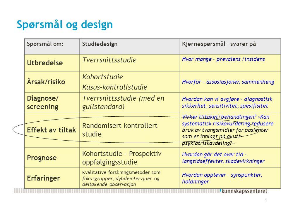 Spørsmål og design 8 Spørsmål om:StudiedesignKjernespørsmål – svarer på Utbredelse Tverrsnittsstudie Hvor mange – prevalens /insidens Årsak/risiko Koh