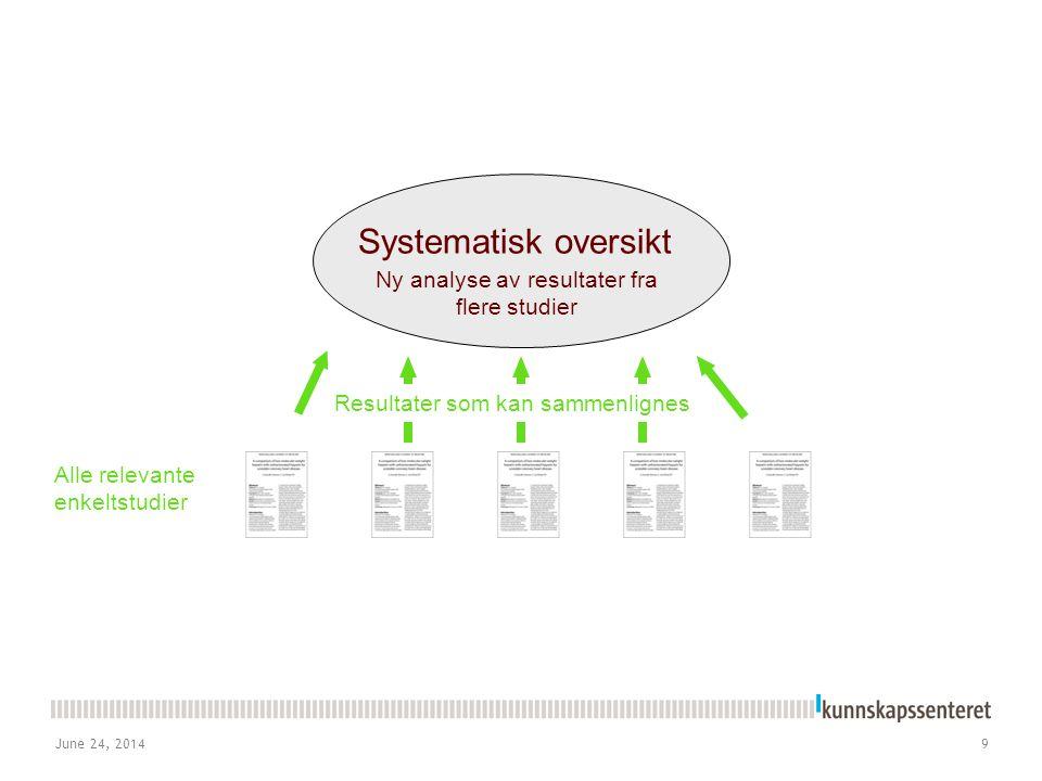 June 24, 20149 Systematisk oversikt Ny analyse av resultater fra flere studier Alle relevante enkeltstudier Resultater som kan sammenlignes