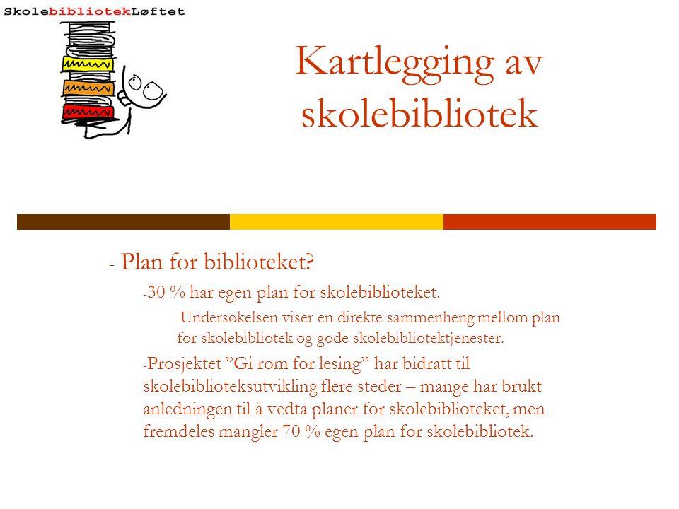 Kartlegging av skolebibliotek - Plan for biblioteket? - 30 % har egen plan for skolebiblioteket. - Undersøkelsen viser en direkte sammenheng mellom pl