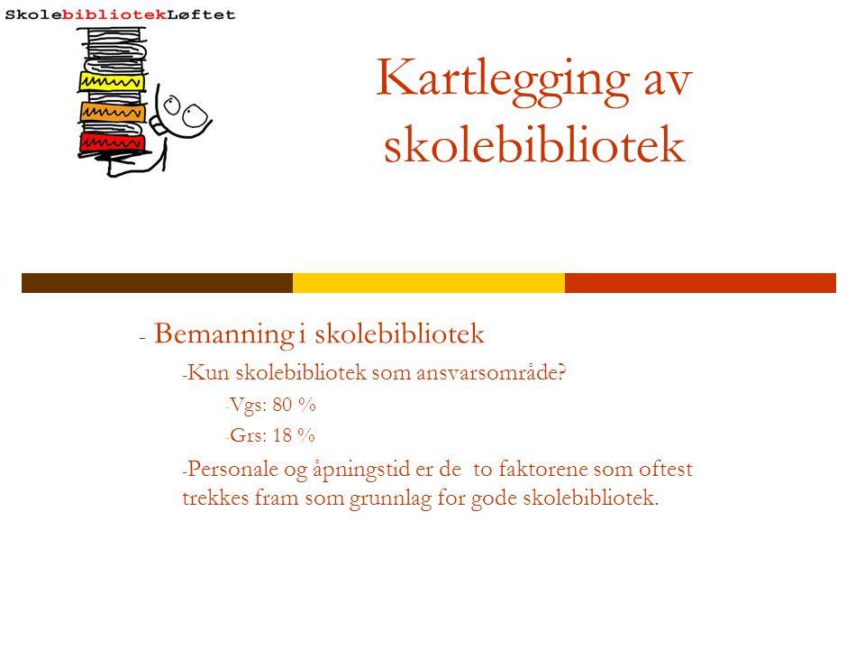 Kartlegging av skolebibliotek - Bemanning i skolebibliotek - Kun skolebibliotek som ansvarsområde? - Vgs: 80 % - Grs: 18 % - Personale og åpningstid e