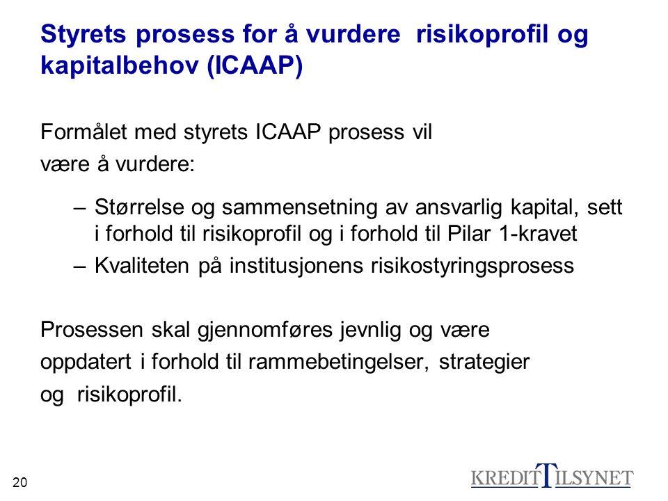 20 Styrets prosess for å vurdere risikoprofil og kapitalbehov (ICAAP) Formålet med styrets ICAAP prosess vil være å vurdere: –Størrelse og sammensetni