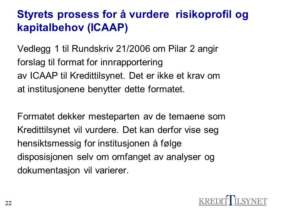 22 Styrets prosess for å vurdere risikoprofil og kapitalbehov (ICAAP) Vedlegg 1 til Rundskriv 21/2006 om Pilar 2 angir forslag til format for innrappo