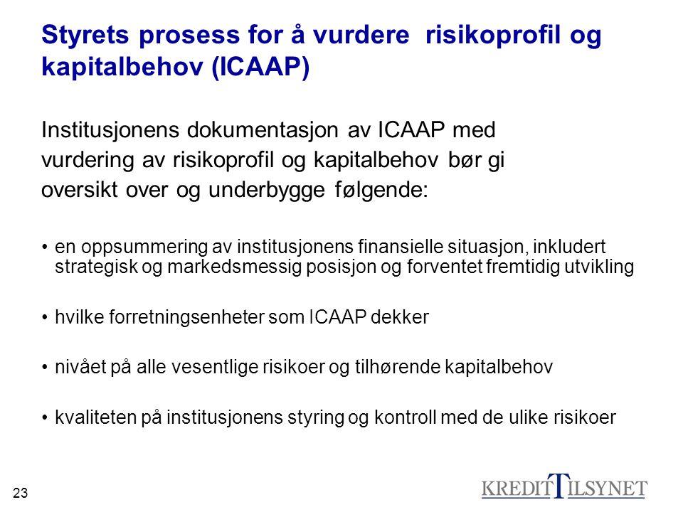 23 Styrets prosess for å vurdere risikoprofil og kapitalbehov (ICAAP) Institusjonens dokumentasjon av ICAAP med vurdering av risikoprofil og kapitalbe