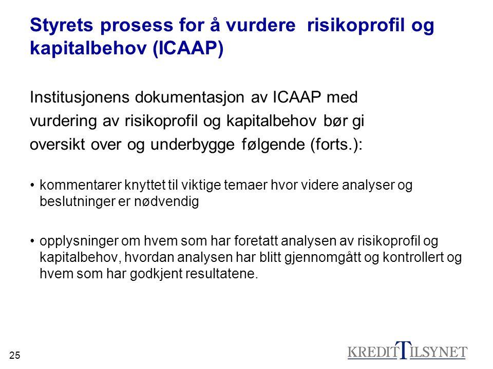 25 Styrets prosess for å vurdere risikoprofil og kapitalbehov (ICAAP) Institusjonens dokumentasjon av ICAAP med vurdering av risikoprofil og kapitalbe