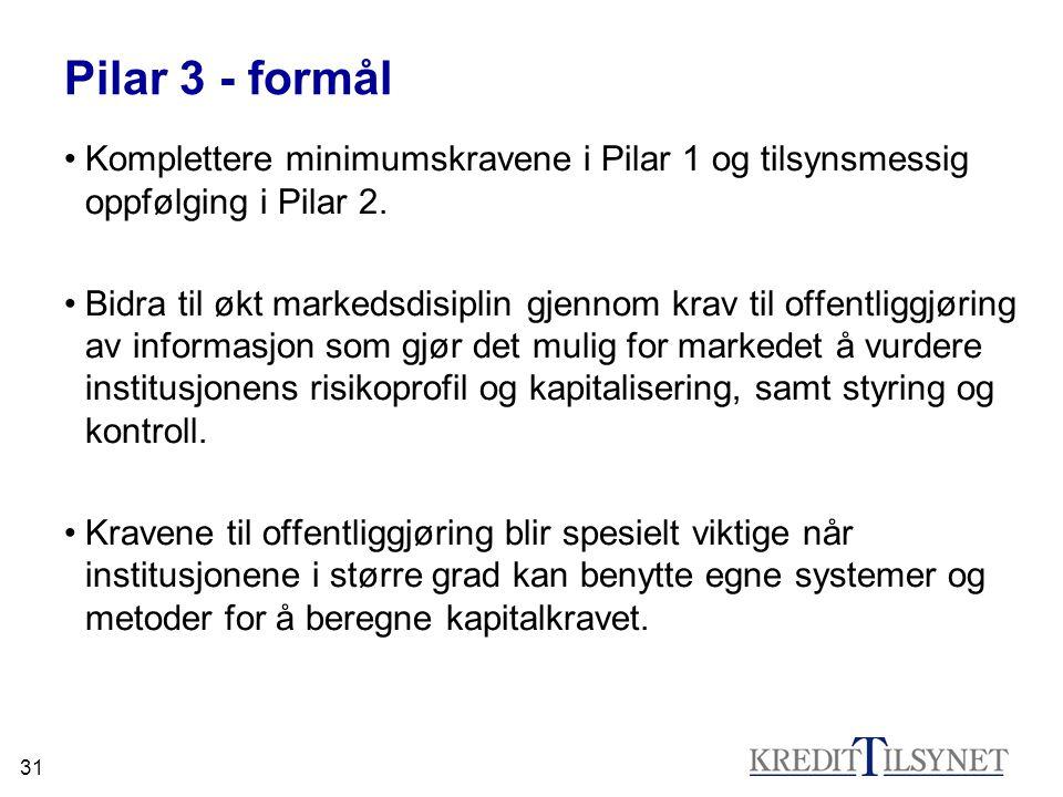 31 Pilar 3 - formål •Komplettere minimumskravene i Pilar 1 og tilsynsmessig oppfølging i Pilar 2. •Bidra til økt markedsdisiplin gjennom krav til offe