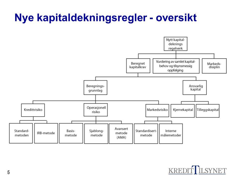 16 Pilar 2 - Hovedprinsipper •Direktivkravene bygger på Baselkomiteens hovedprinsipper: 1.Institusjonene skal ha en prosess for å vurdere samlet kapitalbehov i forhold til risikoprofil, og en strategi for å opprettholde sitt kapitalnivå.