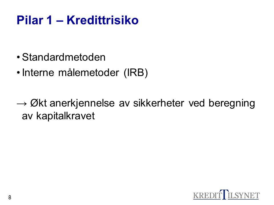 8 Pilar 1 – Kredittrisiko •Standardmetoden •Interne målemetoder (IRB) → Økt anerkjennelse av sikkerheter ved beregning av kapitalkravet