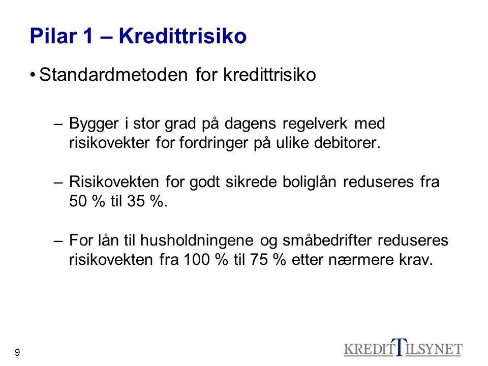 10 Pilar 1 – Kredittrisiko •Interne målemetoder for kredittrisiko (IRB) –Kapitalkravet beregnes på bakgrunn av institusjonens modeller.