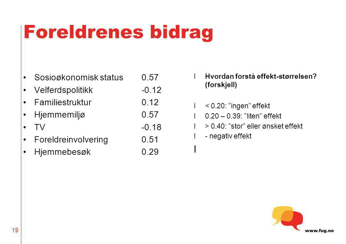 19 Foreldrenes bidrag •Sosioøkonomisk status 0.57 •Velferdspolitikk-0.12 •Familiestruktur0.12 •Hjemmemiljø0.57 •TV-0.18 •Foreldreinvolvering0.51 •Hjem