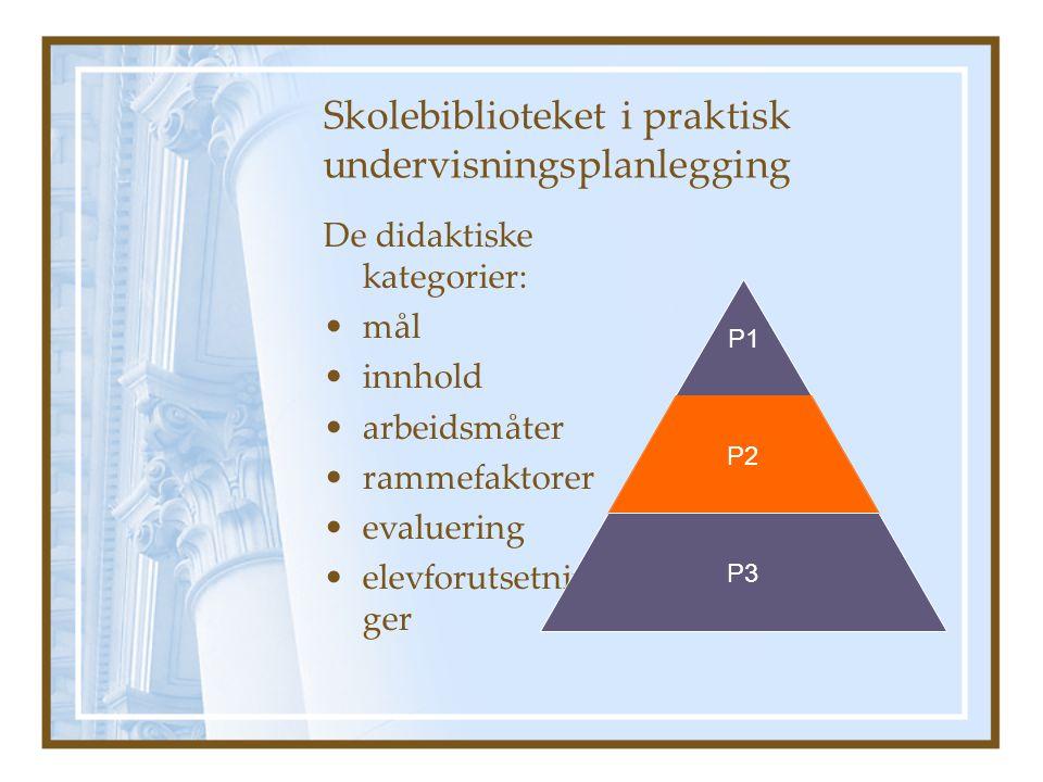 Skolebiblioteket i praktisk undervisningsplanlegging De didaktiske kategorier: •mål •innhold •arbeidsmåter •rammefaktorer •evaluering •elevforutsetnin