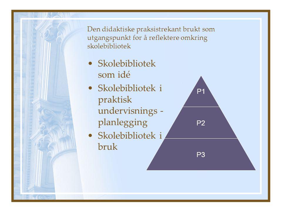 Den didaktiske praksistrekant brukt som utgangspunkt for å reflektere omkring skolebibliotek •Skolebibliotek som idé •Skolebibliotek i praktisk underv