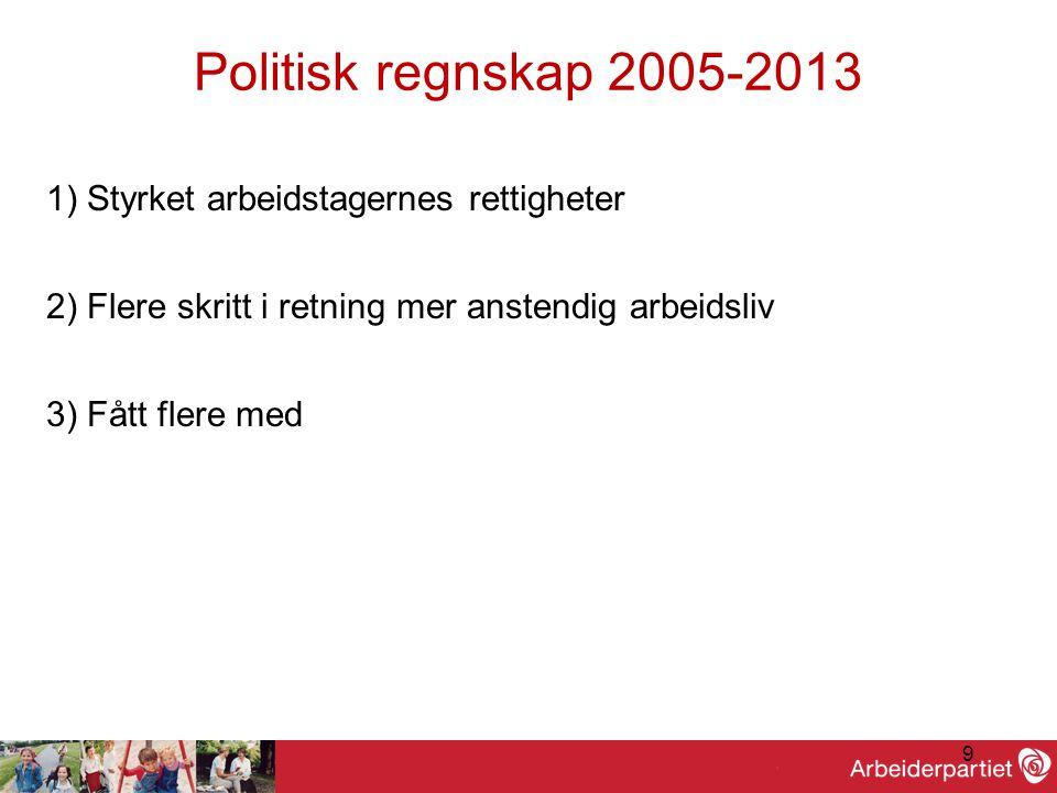9 Politisk regnskap 2005-2013 1) Styrket arbeidstagernes rettigheter 2) Flere skritt i retning mer anstendig arbeidsliv 3) Fått flere med