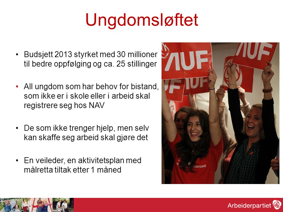 13 Ungdomsløftet 13 •Budsjett 2013 styrket med 30 millioner til bedre oppfølging og ca.