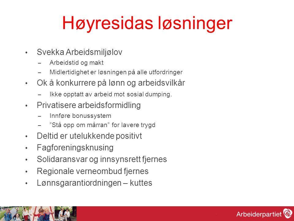 Høyresidas løsninger • Svekka Arbeidsmiljølov – Arbeidstid og makt – Midlertidighet er løsningen på alle utfordringer • Ok å konkurrere på lønn og arbeidsvilkår – Ikke opptatt av arbeid mot sosial dumping.