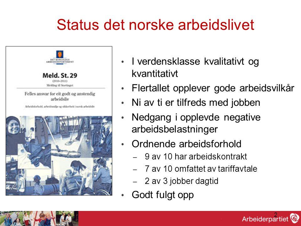 2 Status det norske arbeidslivet • I verdensklasse kvalitativt og kvantitativt • Flertallet opplever gode arbeidsvilkår • Ni av ti er tilfreds med job