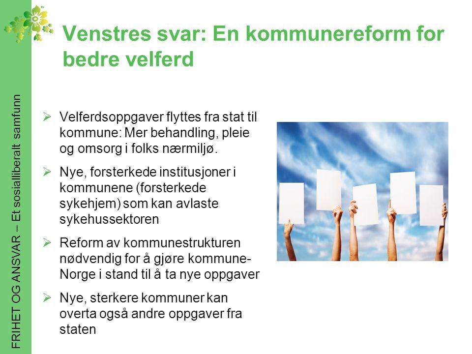 FRIHET OG ANSVAR – Et sosialliberalt samfunn Venstres svar: En kommunereform for bedre velferd  Velferdsoppgaver flyttes fra stat til kommune: Mer be