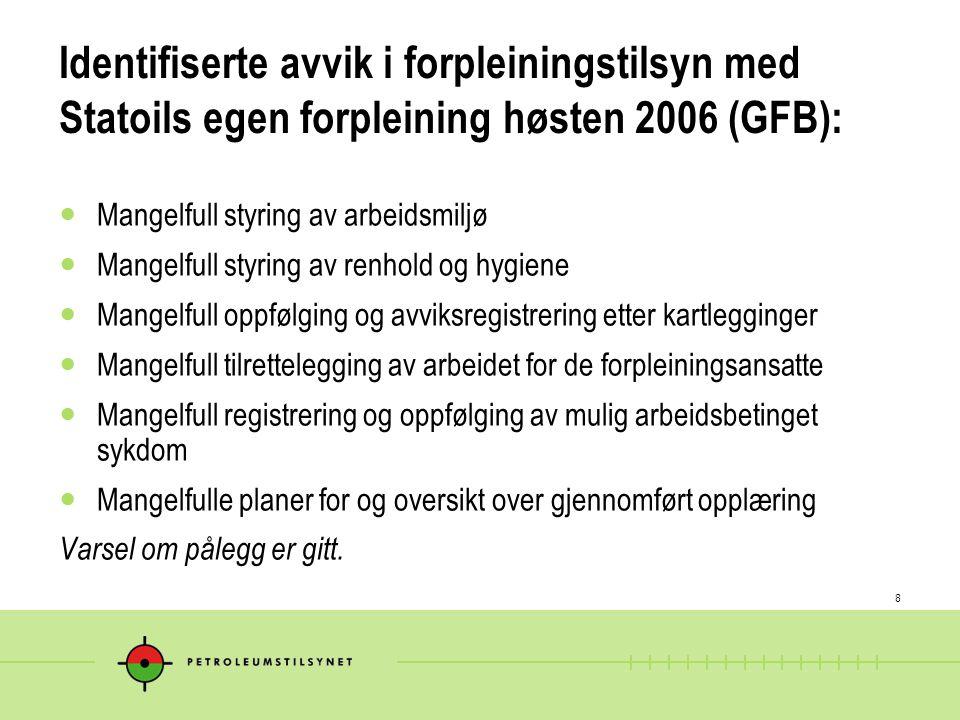 8 Identifiserte avvik i forpleiningstilsyn med Statoils egen forpleining høsten 2006 (GFB):  Mangelfull styring av arbeidsmiljø  Mangelfull styring