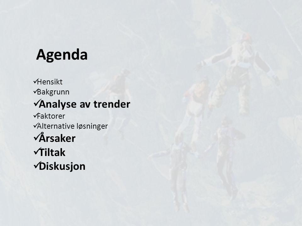 Agenda  Hensikt  Bakgrunn  Analyse av trender  Faktorer  Alternative løsninger  Årsaker  Tiltak  Diskusjon