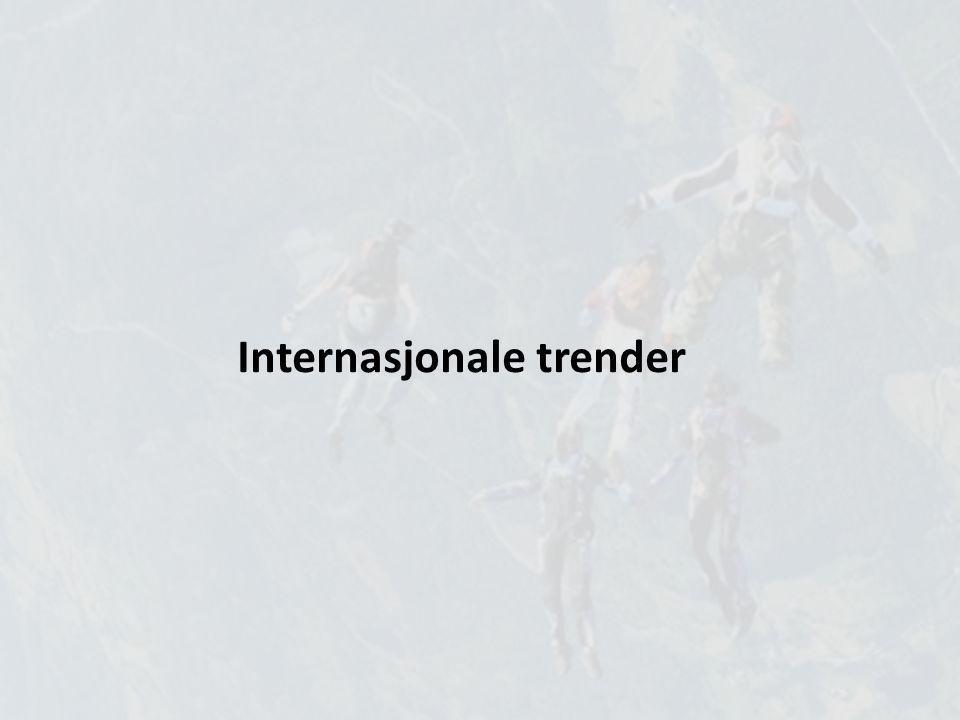 Internasjonale trender