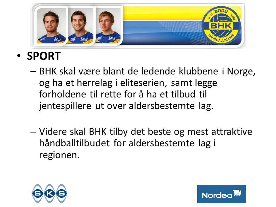 • SPORT – BHK skal være blant de ledende klubbene i Norge, og ha et herrelag i eliteserien, samt legge forholdene til rette for å ha et tilbud til jentespillere ut over aldersbestemte lag.
