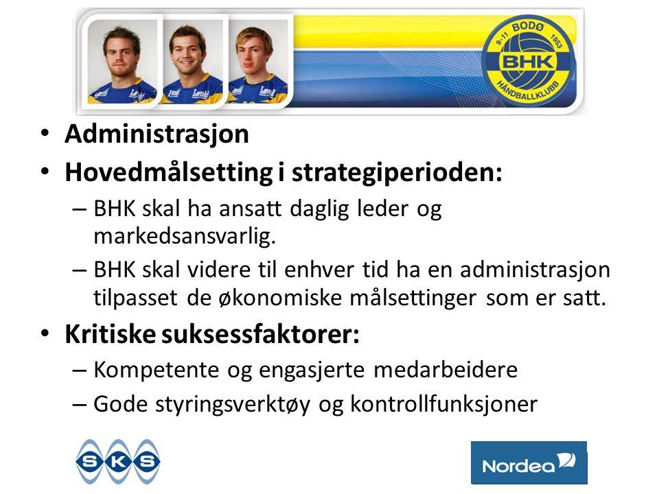 • Administrasjon • Hovedmålsetting i strategiperioden: – BHK skal ha ansatt daglig leder og markedsansvarlig.