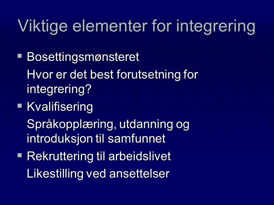 Viktige elementer for integrering  Bosettingsmønsteret Hvor er det best forutsetning for integrering.