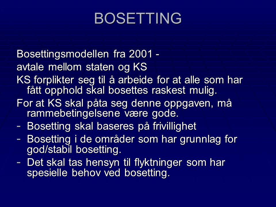 BOSETTING Bosettingsmodellen fra 2001 - avtale mellom staten og KS KS forplikter seg til å arbeide for at alle som har fått opphold skal bosettes raskest mulig.