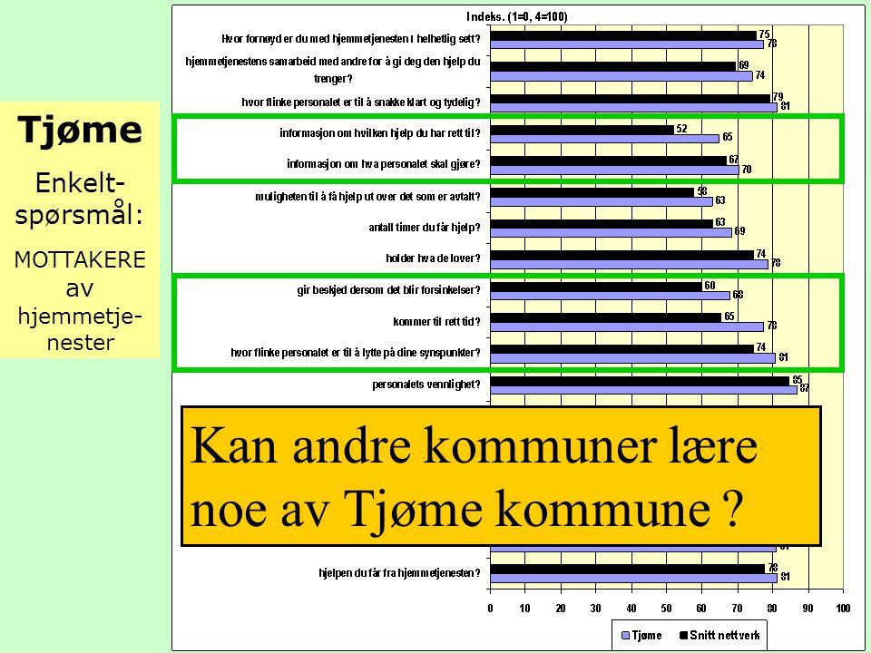 Tjøme Enkelt- spørsmål: MOTTAKERE av hjemmetje- nester Kan andre kommuner lære noe av Tjøme kommune ?